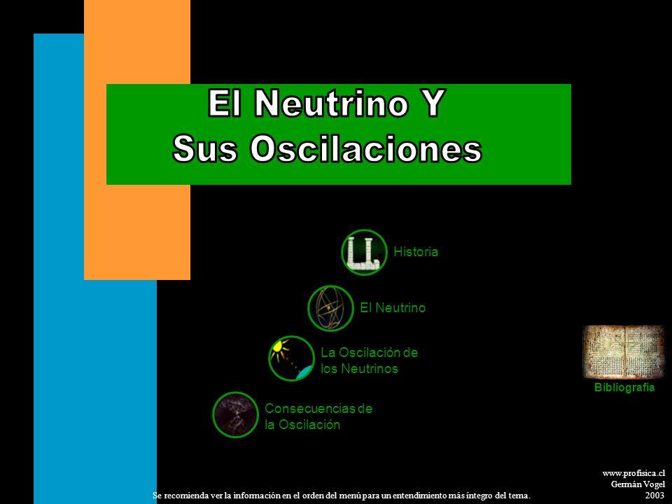 El Neutrino Y Sus Oscilaciones Historia El Neutrino La Oscilación de