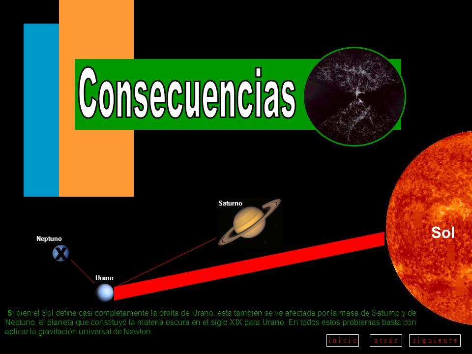 Consecuencias Saturno. Sol. Neptuno. X. Urano.