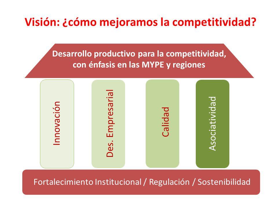 Visión: ¿cómo mejoramos la competitividad