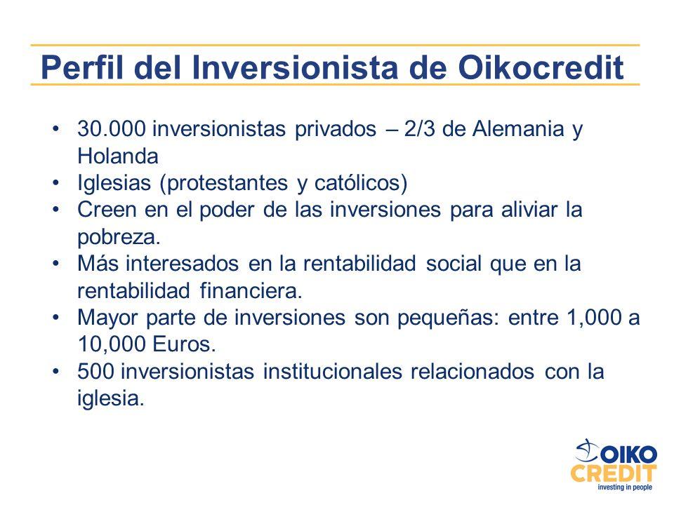 Perfil del Inversionista de Oikocredit
