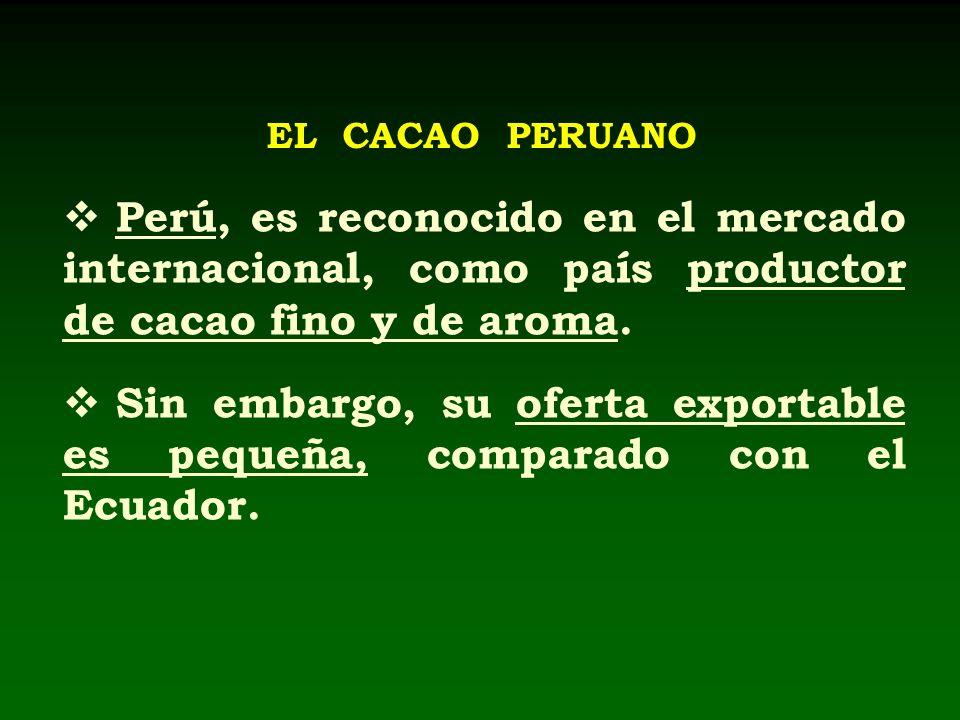 EL CACAO PERUANO Perú, es reconocido en el mercado internacional, como país productor de cacao fino y de aroma.