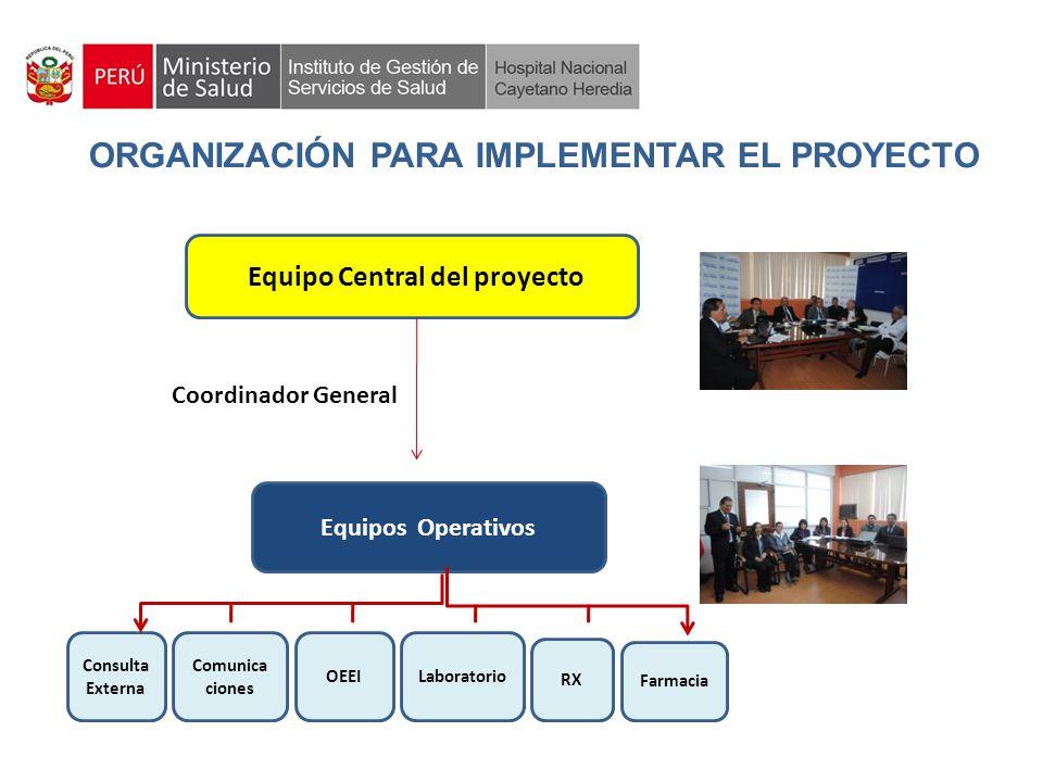 Equipo Central del proyecto