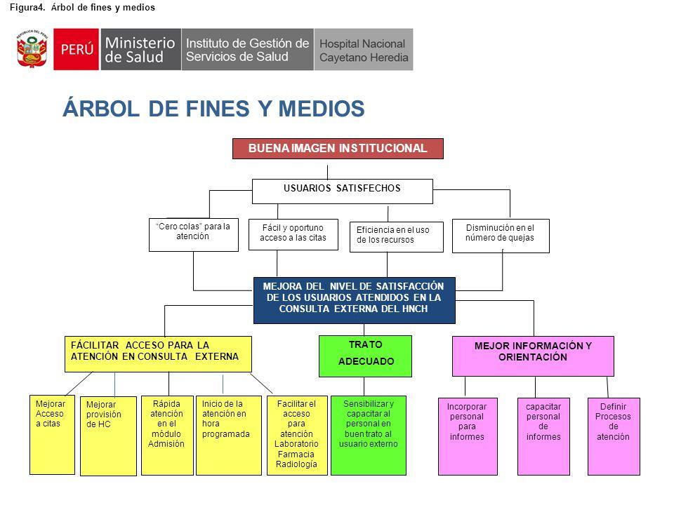 BUENA IMAGEN INSTITUCIONAL MEJOR INFORMACIÓN Y ORIENTACIÓN