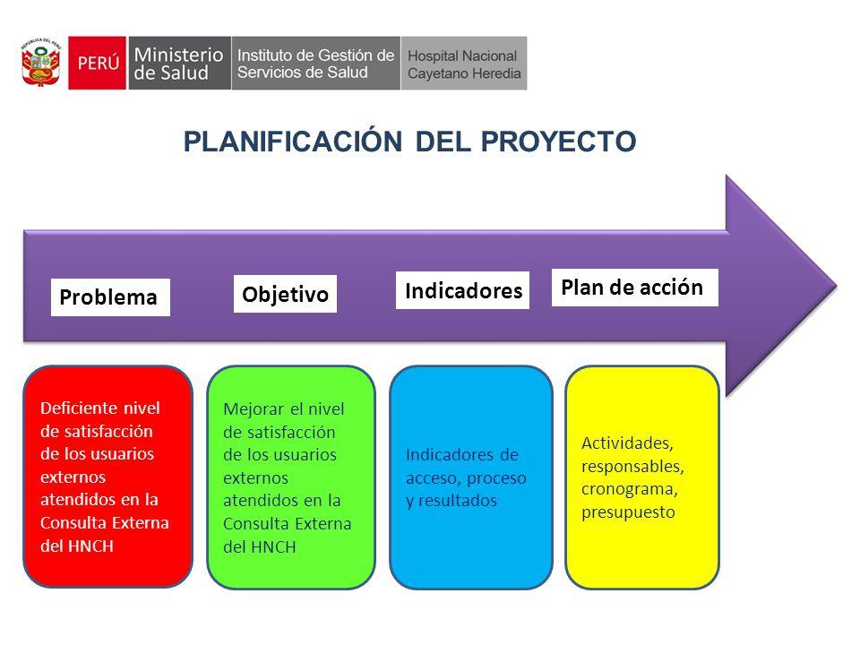 PLANIFICACIÓN DEL PROYECTO