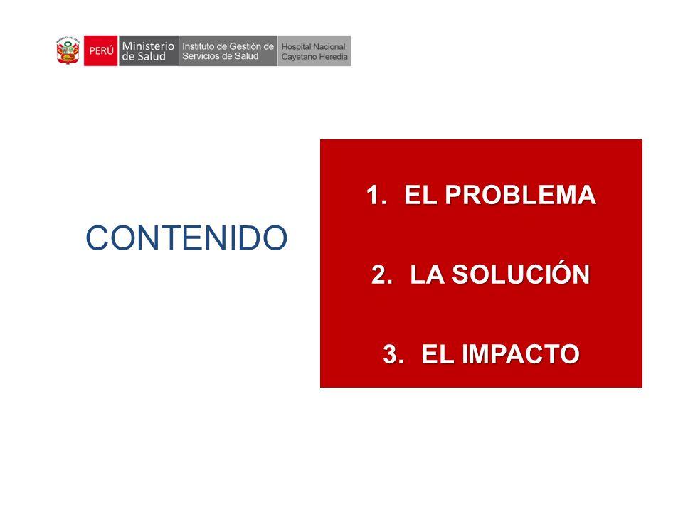 CONTENIDO EL PROBLEMA LA SOLUCIÓN EL IMPACTO