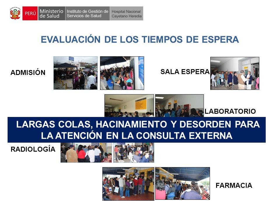 EVALUACIÓN DE LOS TIEMPOS DE ESPERA
