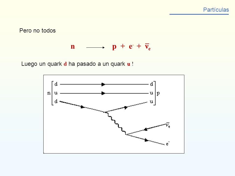 Partículas Pero no todos. n p + e- + νe.