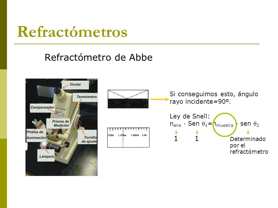 Refractómetros Refractómetro de Abbe 1 1