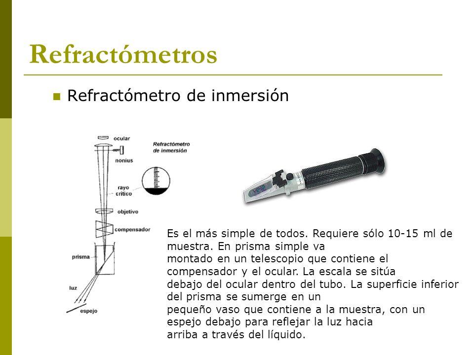 Refractómetros Refractómetro de inmersión