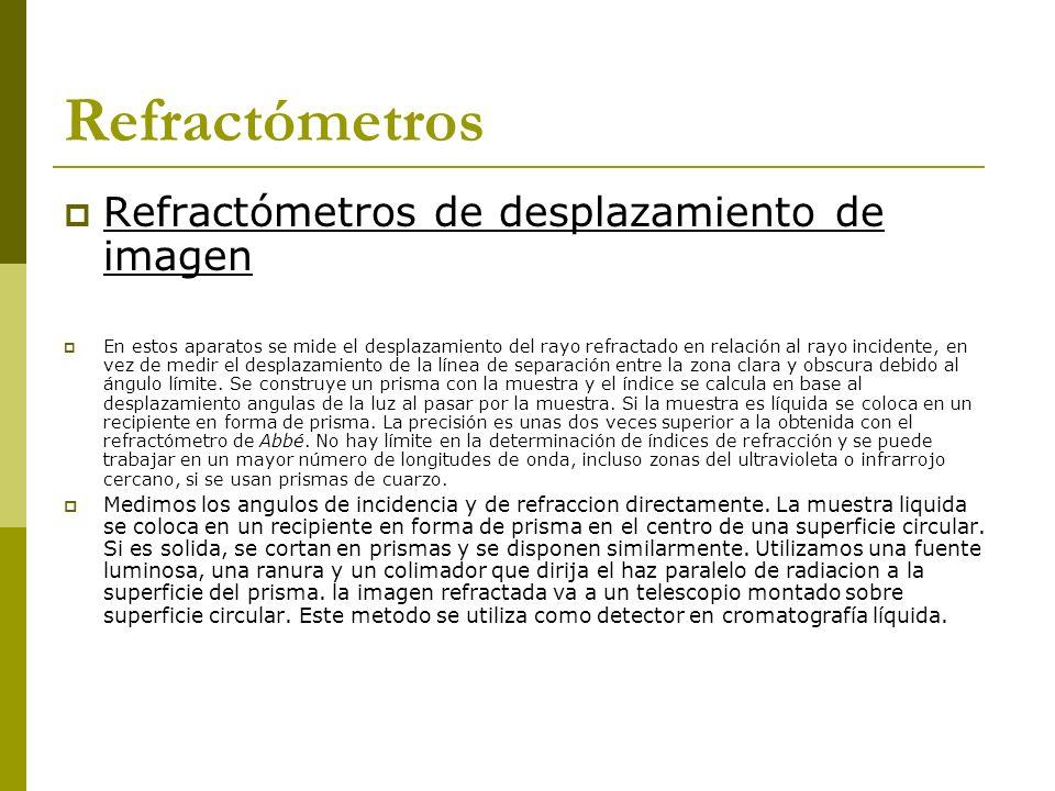Refractómetros Refractómetros de desplazamiento de imagen