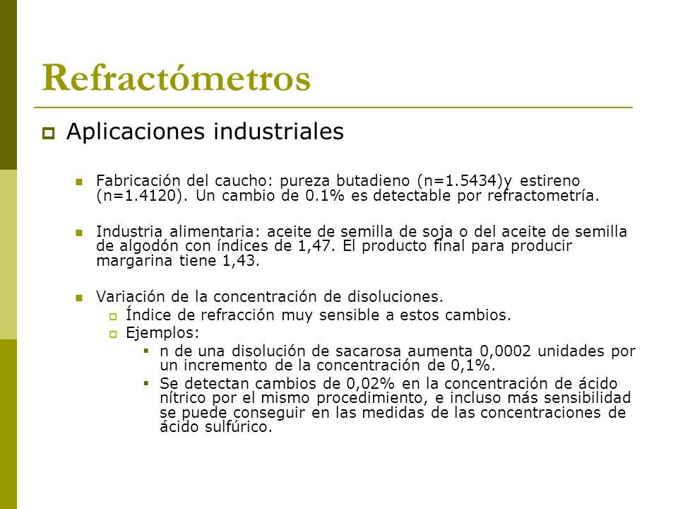 Refractómetros Aplicaciones industriales