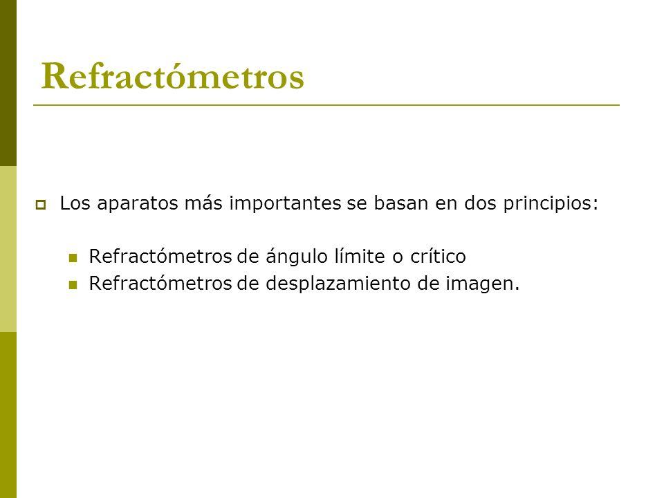 Refractómetros Los aparatos más importantes se basan en dos principios: Refractómetros de ángulo límite o crítico.
