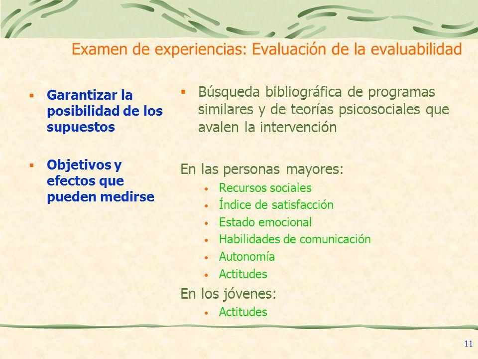 Examen de experiencias: Evaluación de la evaluabilidad