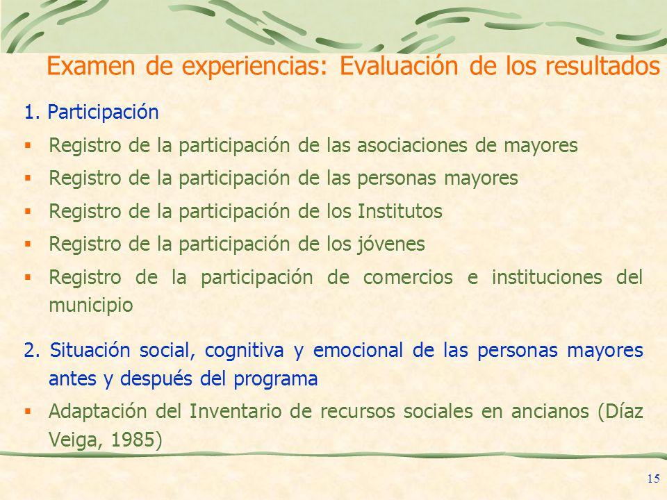 Examen de experiencias: Evaluación de los resultados