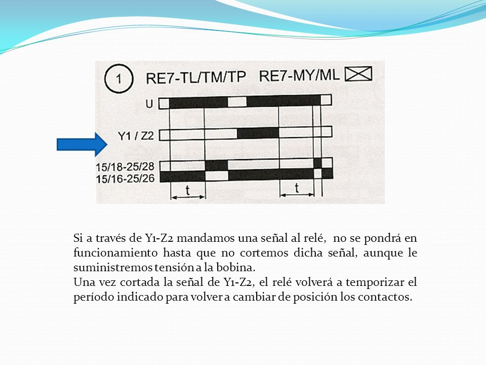 Si a través de Y1-Z2 mandamos una señal al relé, no se pondrá en funcionamiento hasta que no cortemos dicha señal, aunque le suministremos tensión a la bobina.