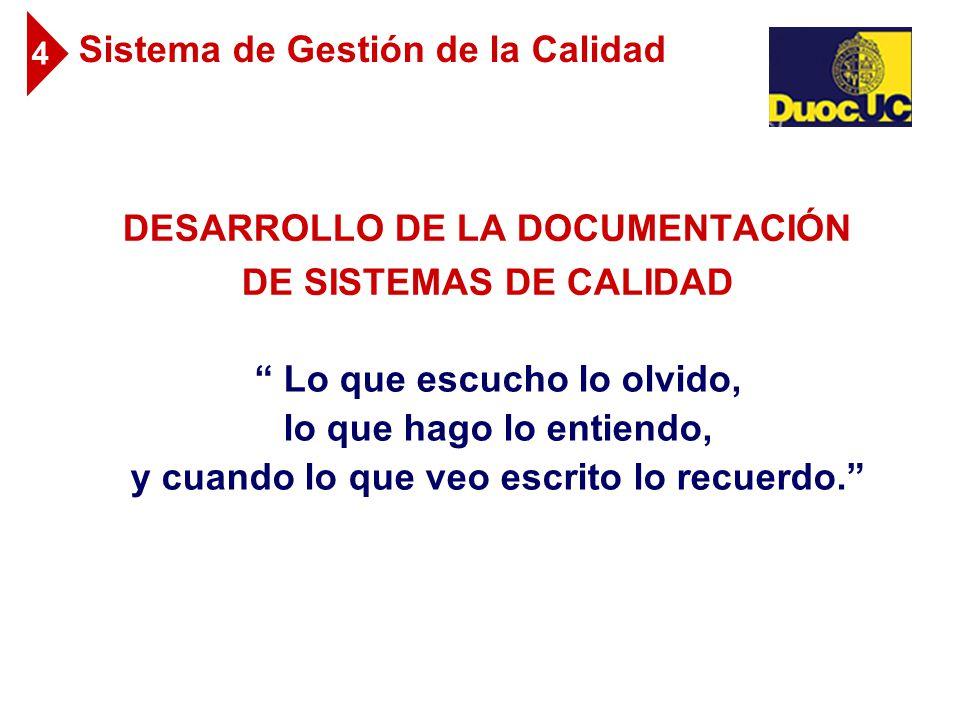 DESARROLLO DE LA DOCUMENTACIÓN DE SISTEMAS DE CALIDAD