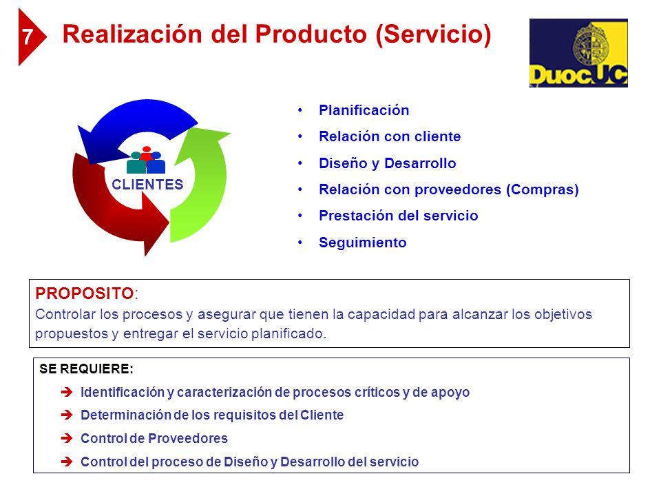 Realización del Producto (Servicio)