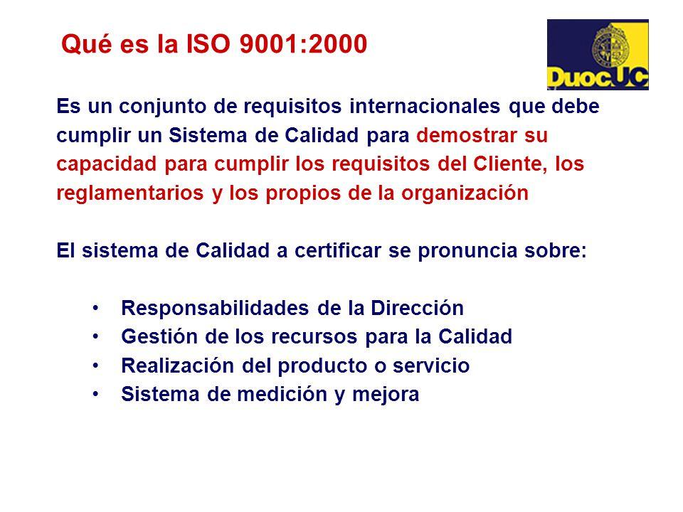 Qué es la ISO 9001:2000