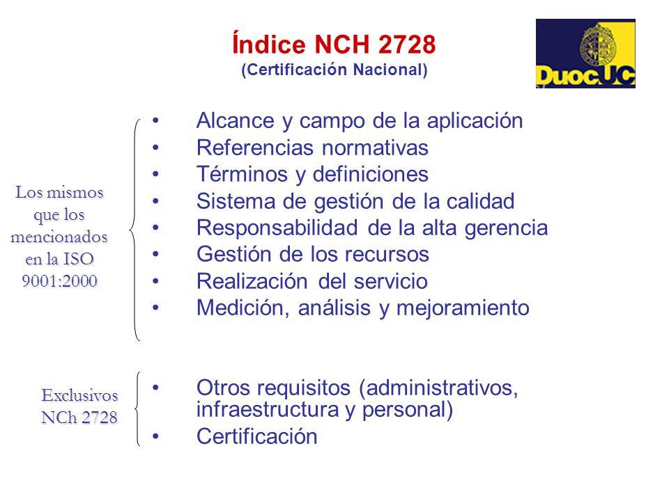 Índice NCH 2728 (Certificación Nacional)