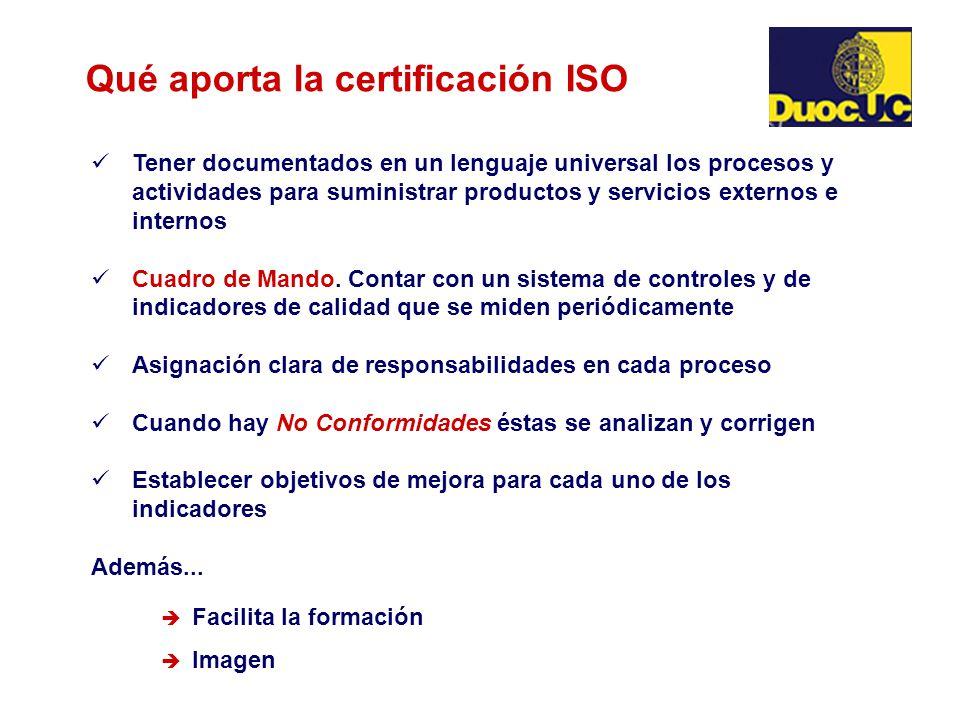 Qué aporta la certificación ISO