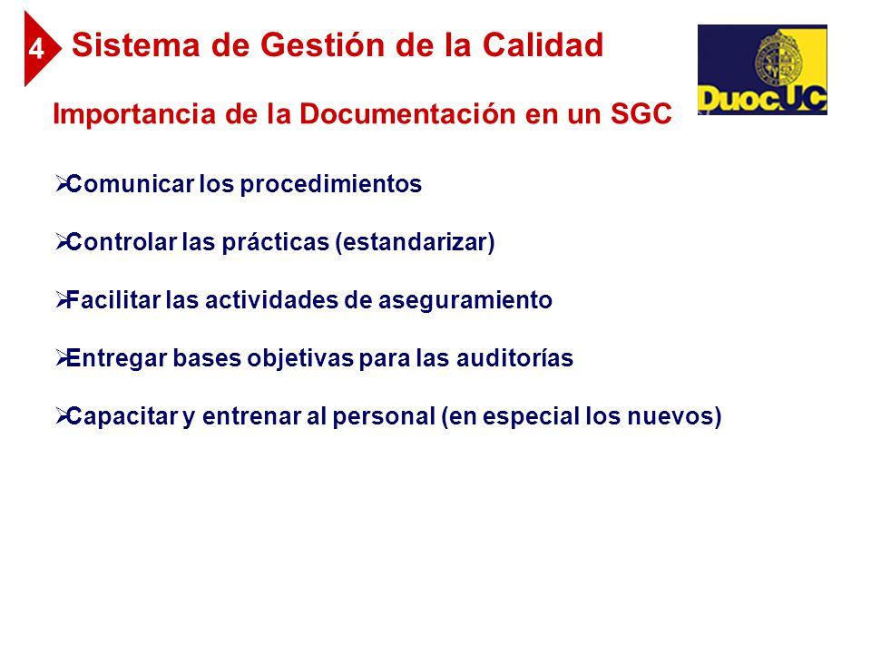 Importancia de la Documentación en un SGC