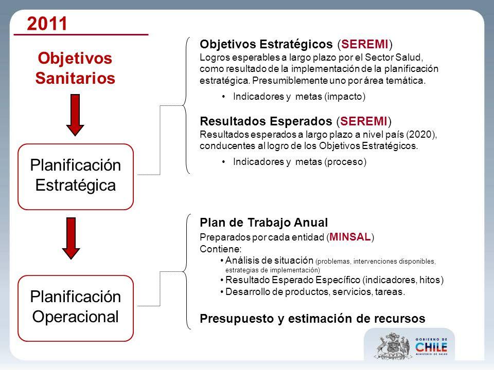 2011 Objetivos Sanitarios Planificación Estratégica