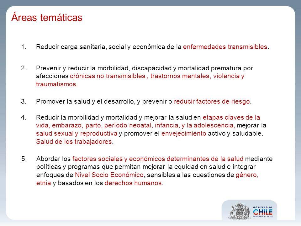 Áreas temáticas Reducir carga sanitaria, social y económica de la enfermedades transmisibles.