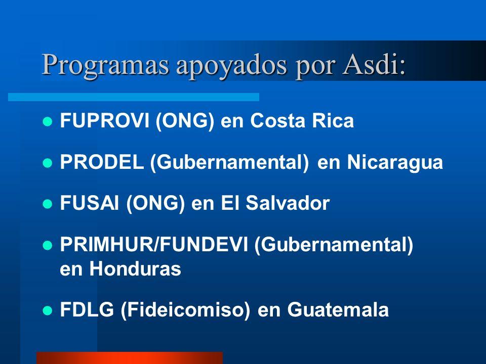 Programas apoyados por Asdi: