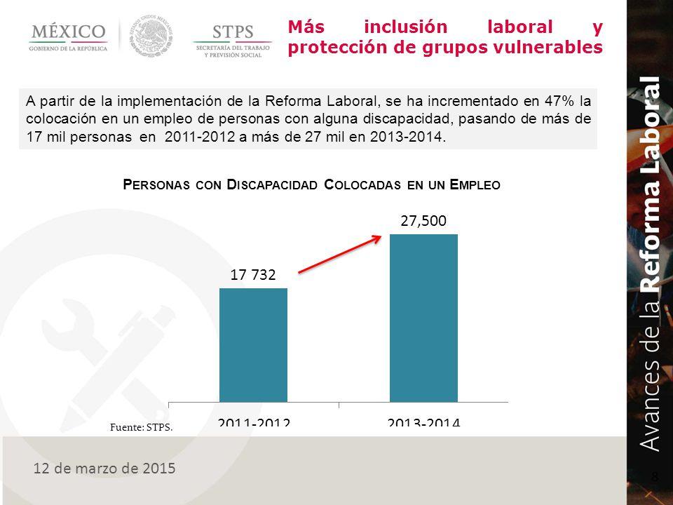 Más inclusión laboral y protección de grupos vulnerables