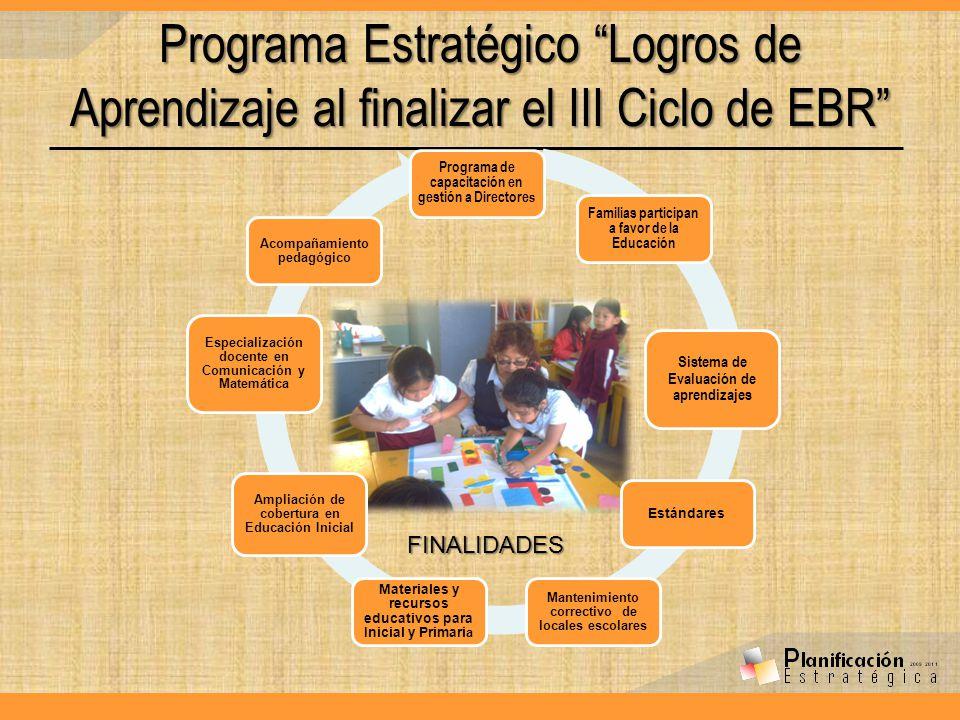 Programa Estratégico Logros de Aprendizaje al finalizar el III Ciclo de EBR