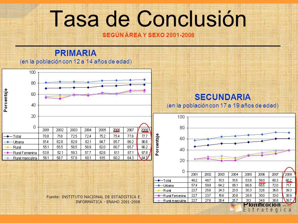 Tasa de Conclusión SEGÚN ÁREA Y SEXO 2001-2008