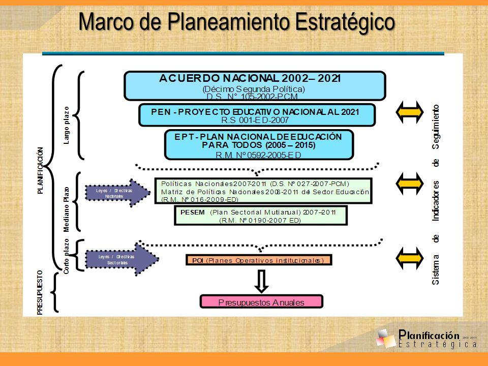 Marco de Planeamiento Estratégico
