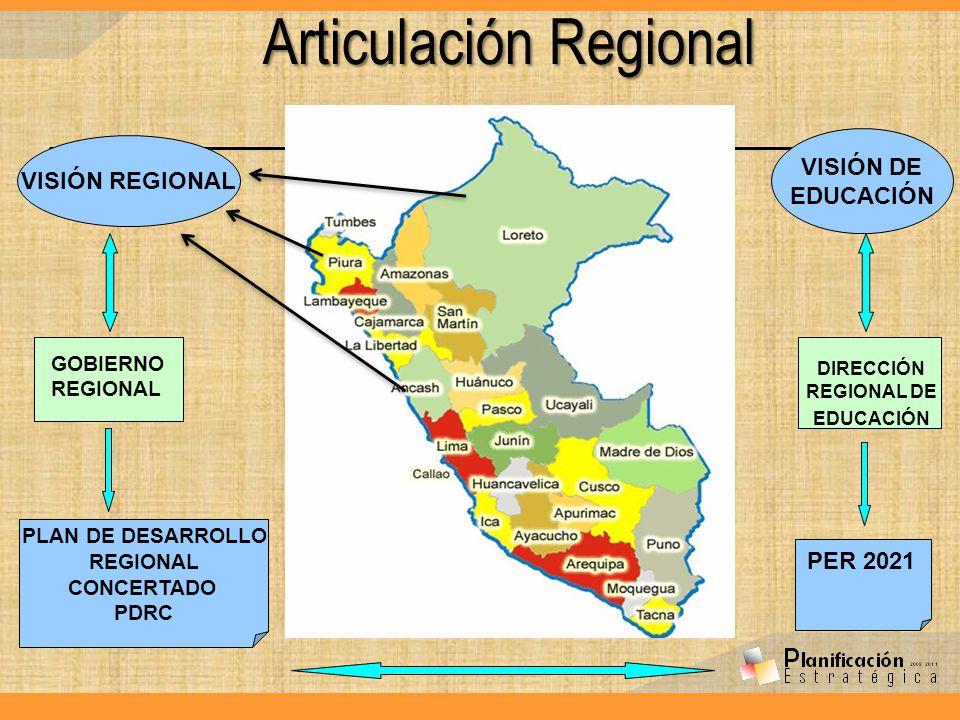 Articulación Regional