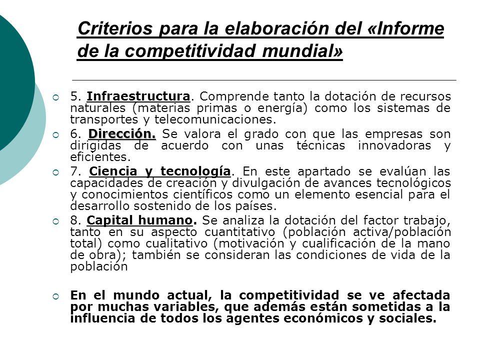 Criterios para la elaboración del «Informe de la competitividad mundial»