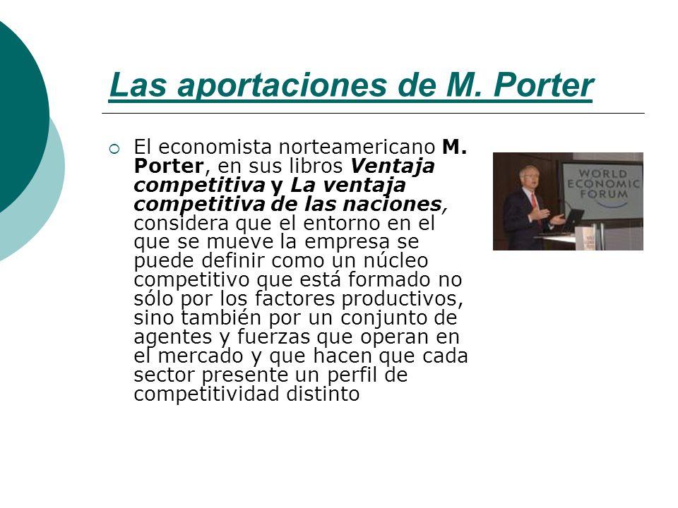 Las aportaciones de M. Porter