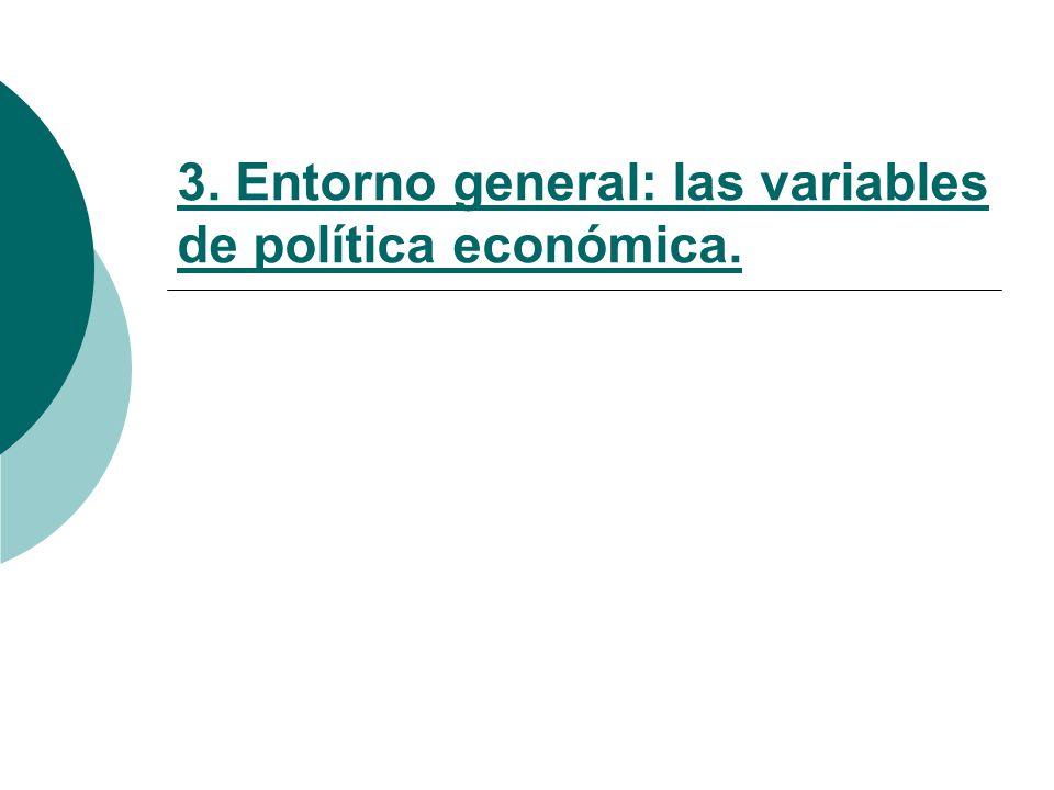 3. Entorno general: las variables de política económica.