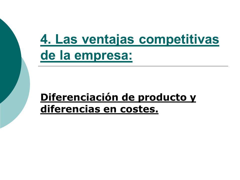 4. Las ventajas competitivas de la empresa:
