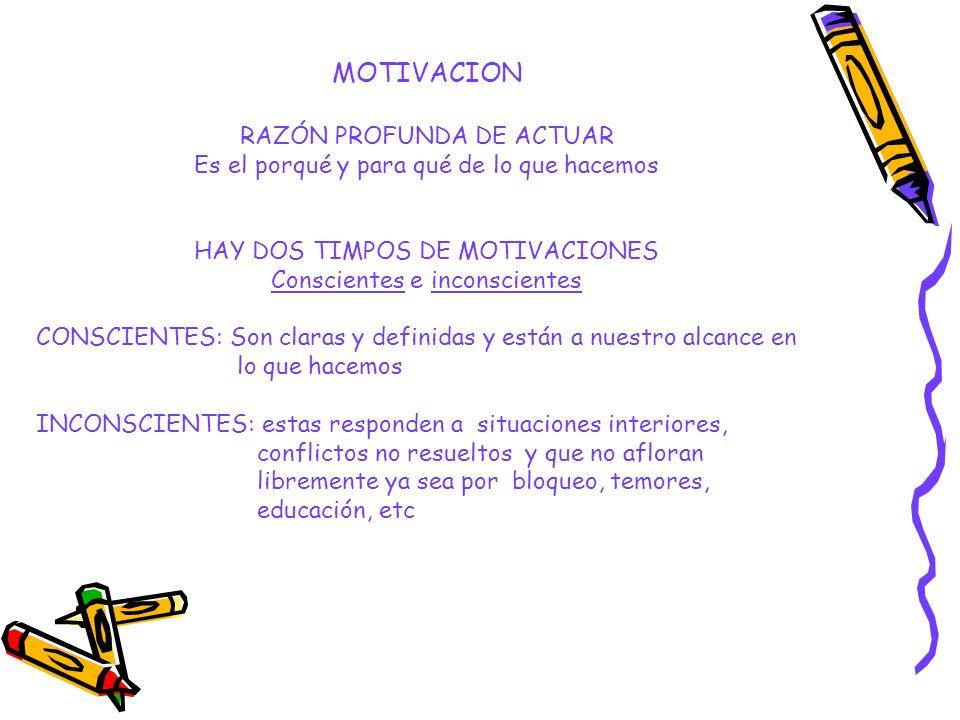 MOTIVACION RAZÓN PROFUNDA DE ACTUAR