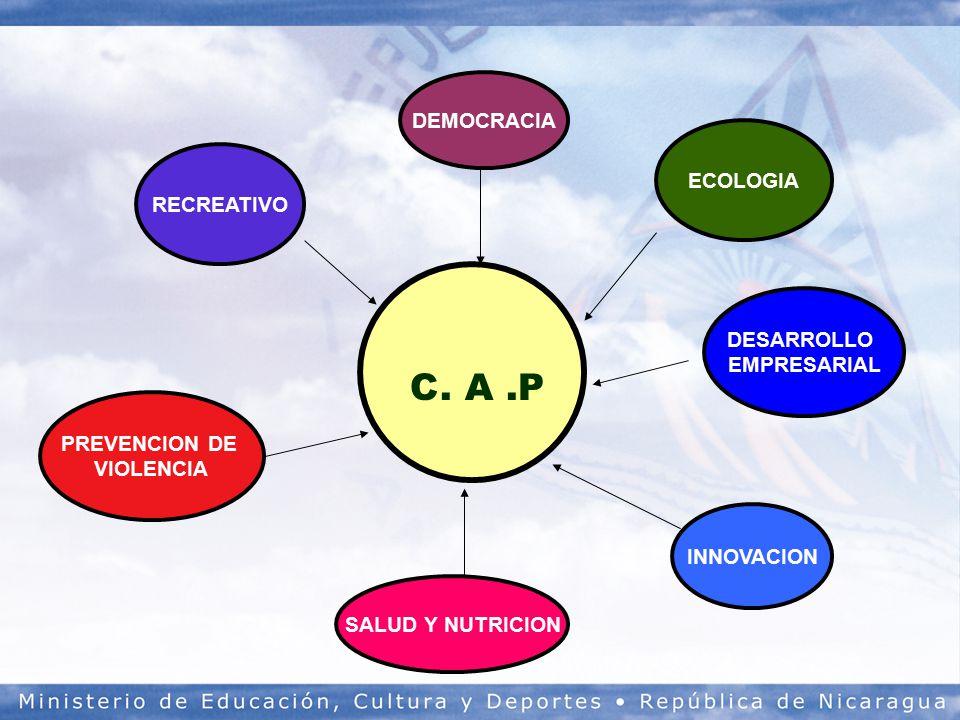 C. A .P DEMOCRACIA ECOLOGIA RECREATIVO DESARROLLO EMPRESARIAL