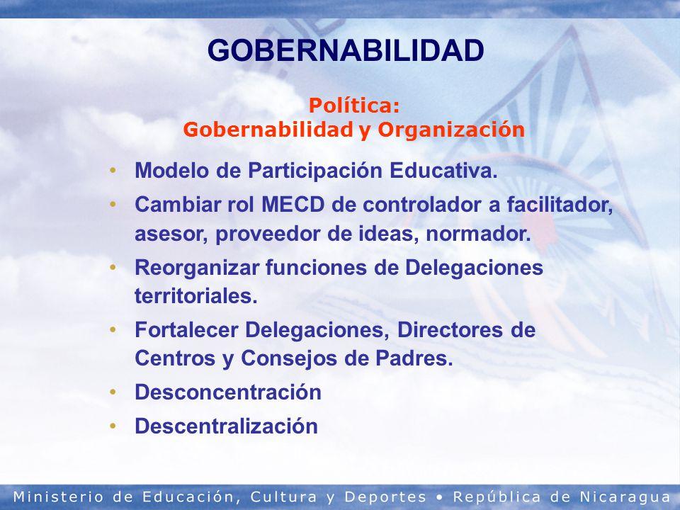 Política: Gobernabilidad y Organización
