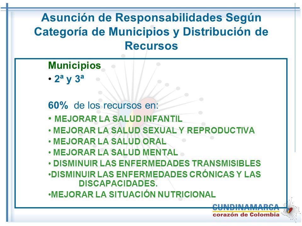 Asunción de Responsabilidades Según Categoría de Municipios y Distribución de Recursos