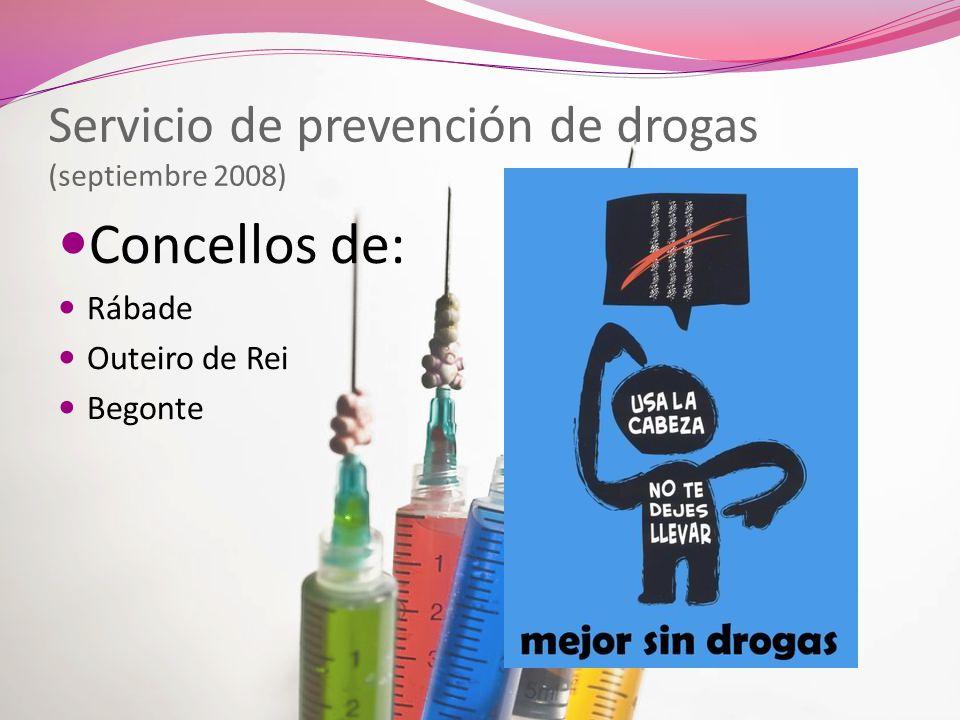 Servicio de prevención de drogas (septiembre 2008)
