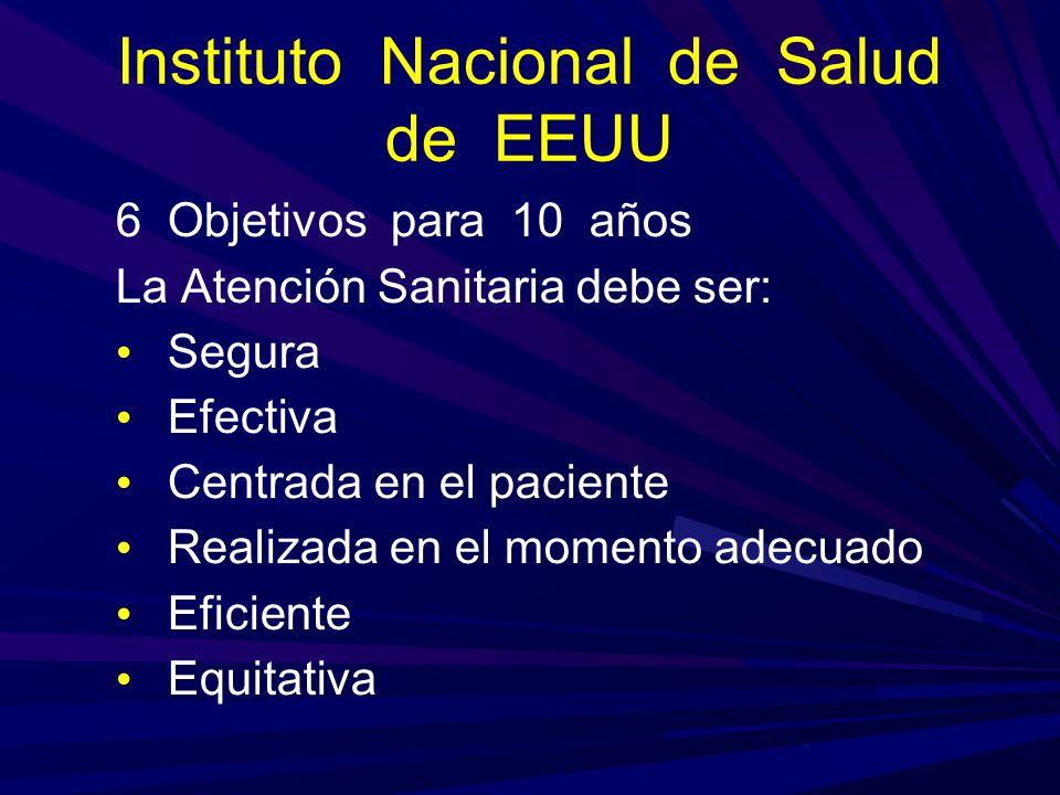 Instituto Nacional de Salud de EEUU