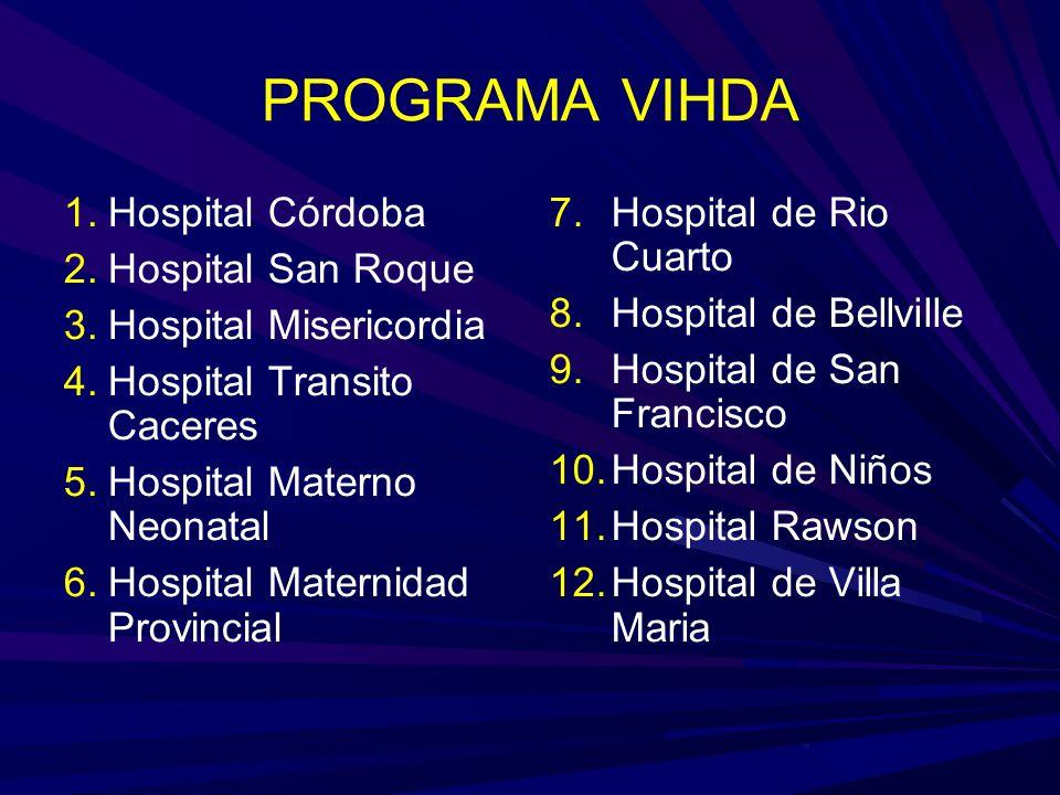PROGRAMA VIHDA Hospital Córdoba Hospital San Roque