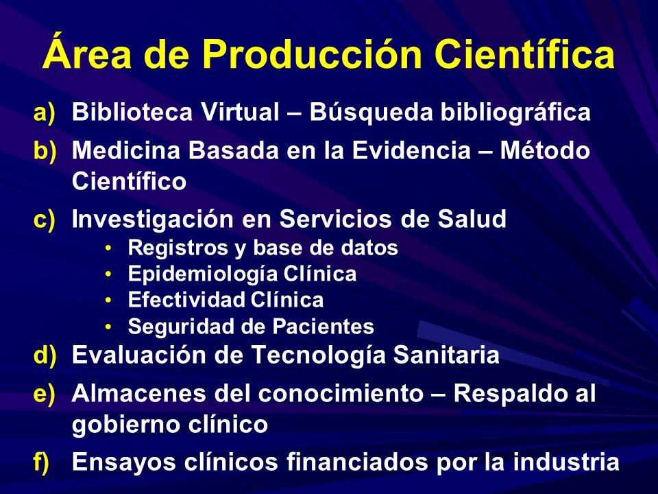 Área de Producción Científica
