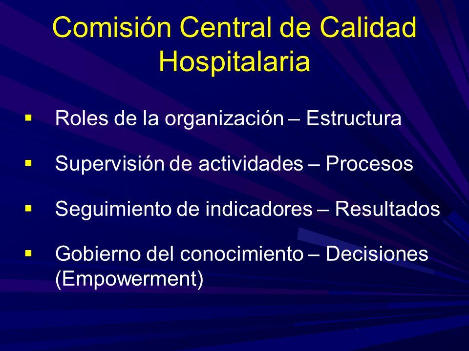 Comisión Central de Calidad Hospitalaria