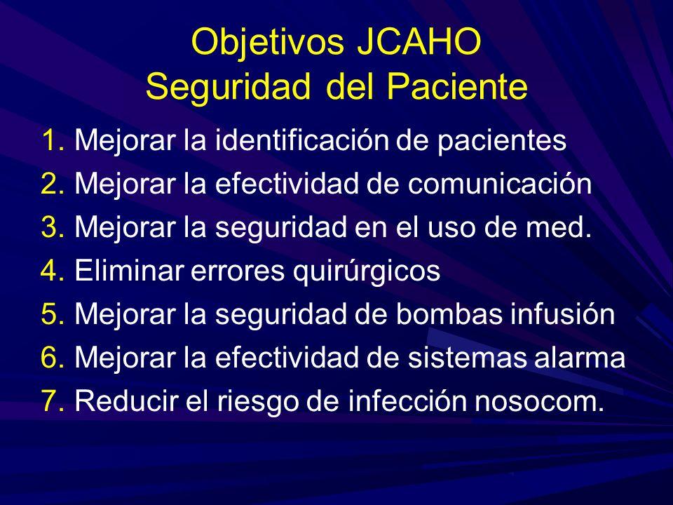 Objetivos JCAHO Seguridad del Paciente