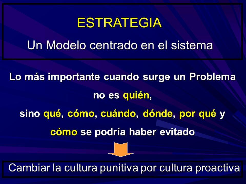 ESTRATEGIA Un Modelo centrado en el sistema