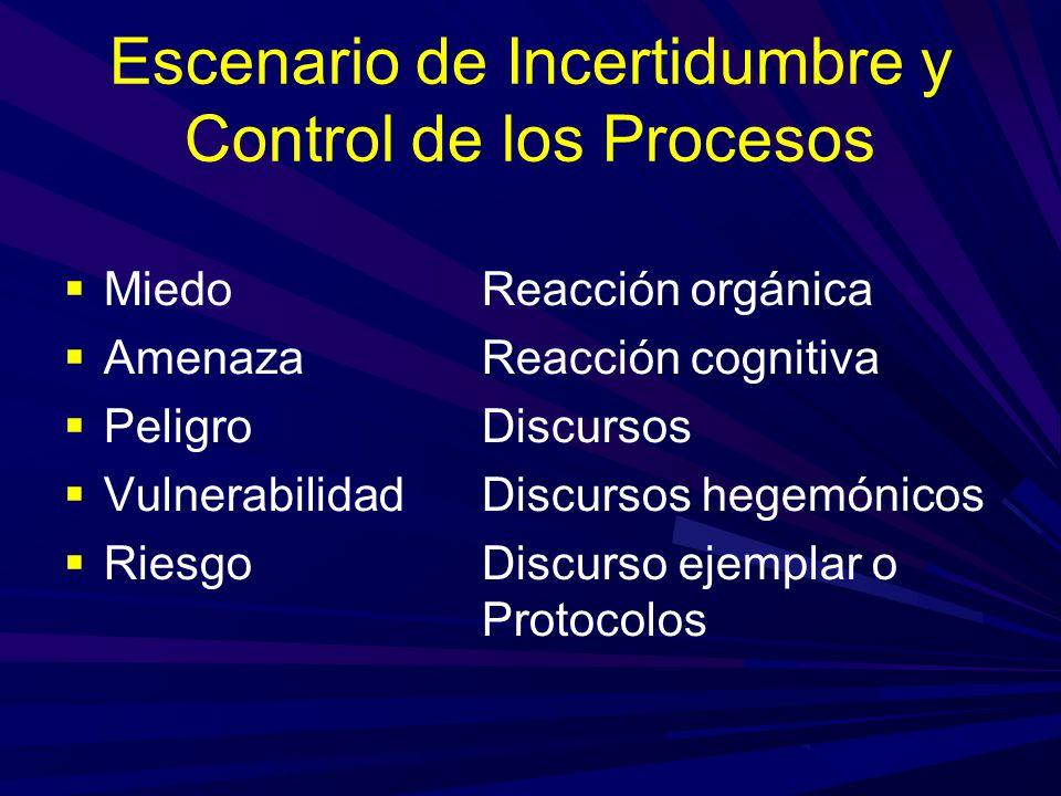 Escenario de Incertidumbre y Control de los Procesos