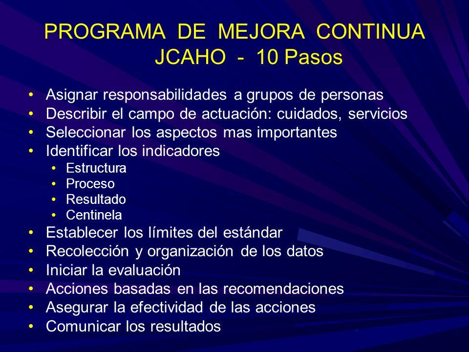 PROGRAMA DE MEJORA CONTINUA JCAHO - 10 Pasos